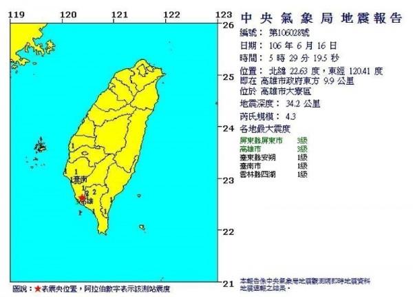 高雄大寮今天清晨發生規模4.3地震。(取自中央氣象局)