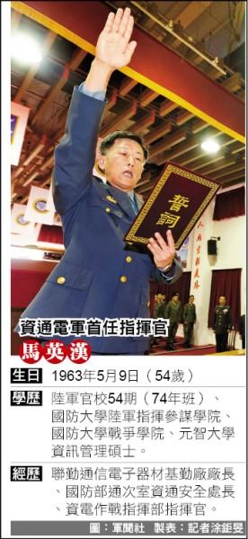 資通電軍首任指揮官馬英漢小檔案(記者涂鉅旻製表)