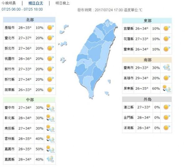 降雨方面與今日類似,主要以各地山區為主,尤其是中南部山區雨勢可能仍相對較明顯。(圖擷自中央氣象局)