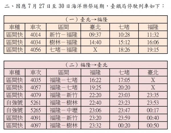 「2017貢寮海洋音樂祭活動」將延期,台鐵局原規劃每天加開10班列車也將停駛(圖由台鐵局提供)