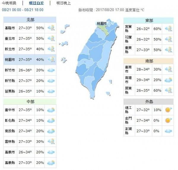21日西部高溫35、36度,東部高溫約32、33度,桃竹苗地區因東風過山沉降影響,高溫可達37度。(圖擷取自中央氣象局)