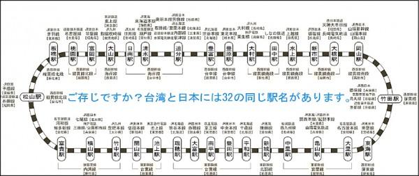 台日雙方觀光當局製作了一個很酷的「鐵道路線表」,標示出32個同名的車站。(台灣觀光協會東京事務所提供)