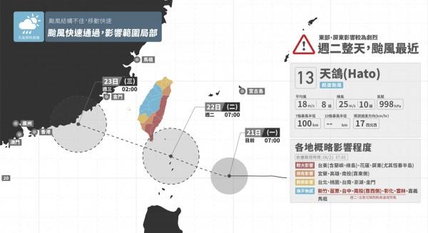 星期二是颱風最接近的時候。(圖擷取自天氣即時預報)