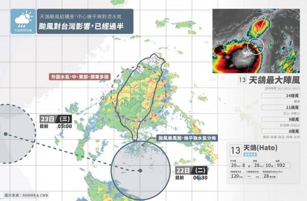 此事颱風能用9字「結構差、速度快、路徑南」總結。(圖擷取自天氣即時預報)