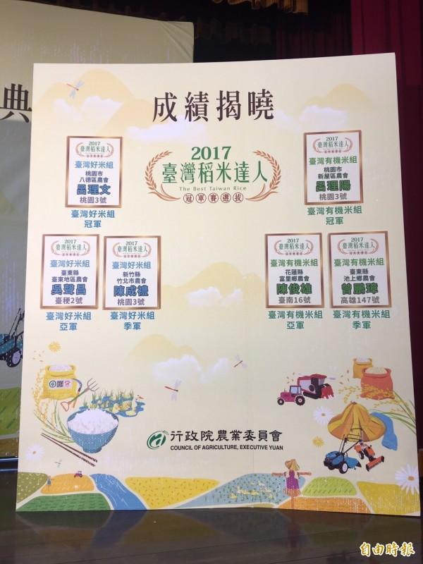 首屆稻米達人冠軍賽今天下午結果揭曉,分為「台灣好米組」及「台灣有機米組」,北部米和東部米奪佳績。(記者吳欣恬攝)