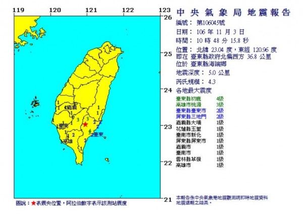 台東縣政府北偏西方36.8公里(台東縣海端鄉),在今上午10時48分發生規模4.3地震,深度5.0公里。(圖擷取自中央氣象局)