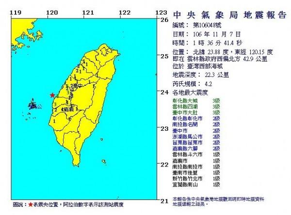 今天凌晨1點36分,雲林近海區域發生芮氏規模4.2地震。(圖擷取自氣象局網站)