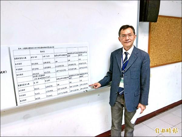 吳明蒼呼籲政府繼續對污染區的居民進行健檢追蹤。(記者洪定宏攝)