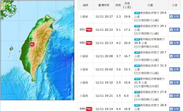 南投竹山及雲林古坑今晚間接連發生多起地震,其中南投竹山在晚間7點多到9點04分之間接連發生11起地震,雲林古坑則是接連發生3起地震。(圖擷取自氣象局網站)