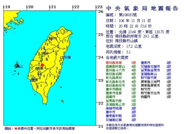 今晚8點22分許,南投縣政府南方29.1公里處發生芮氏規模5.1的有感地震,地震深度17.2公里。(圖擷取自氣象局網站)