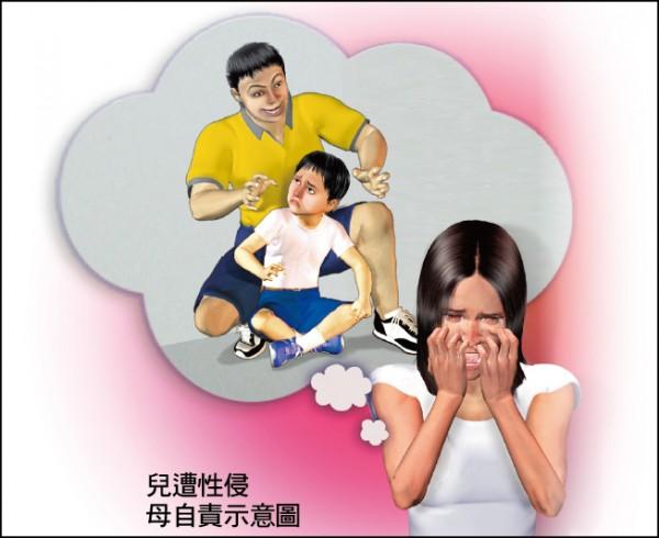 兒遭性侵母自責示意圖