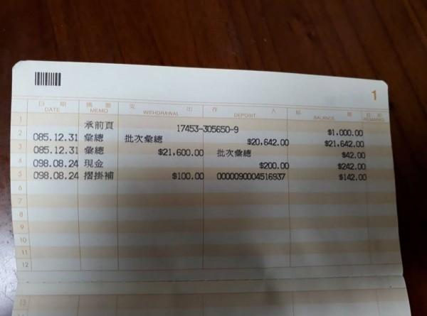 有網友找出20年前的薪資匯款明細,表示20年來台灣薪資無法提高,感嘆:「現在勞工真的很可憐!」(圖擷取自爆料公社)