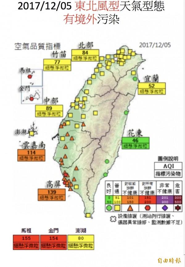 台灣呈現東北風天氣型態,風從中國吹到台灣帶來境外污染,並往中南部累積,造成AQI空氣品質惡化,空品呈現黃燈普通至警戒橘。(莊秉潔提供)
