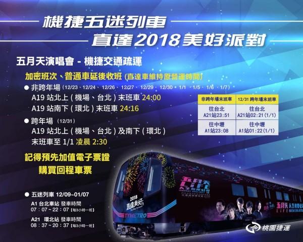 五月天在歲末年初開唱,桃捷公司提供機捷加開末班車。(桃捷公司提供)