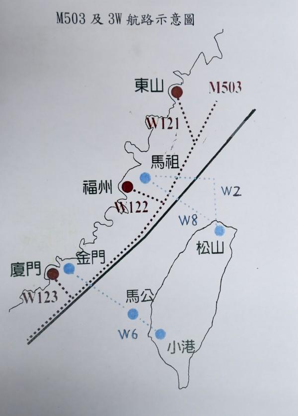 中國片面啟用M503北上航路與W121、W122、W123銜接航路,對台灣有何影響?我民航局指出,M503太靠近我方飛航情報區,一偏航恐侵入敏感空域;W122、W123則接近金門、馬祖航路,即使飛機航行高度不同,起降時仍有可能影響。(記者簡榮豐翻攝)