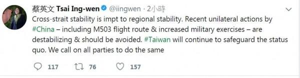 今蔡英文發推特表示,中國啟用M503航線等是單方面行動。(圖擷取自蔡英文推特個人帳戶)