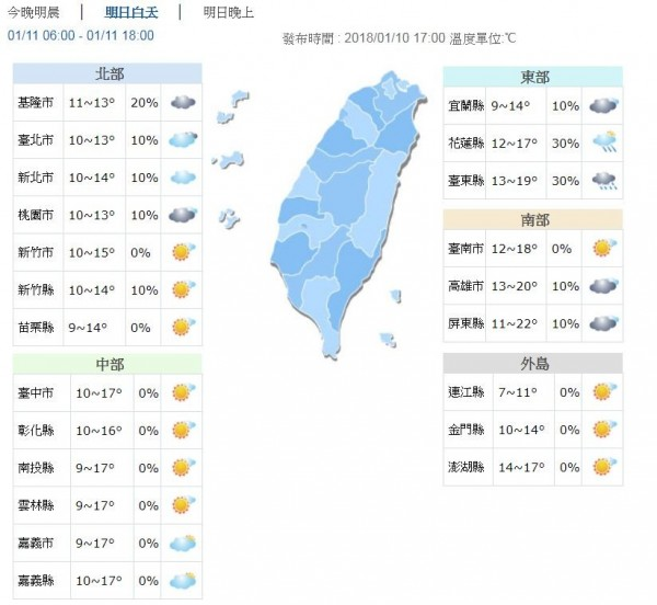明天持續受到寒流及輻射冷卻影響,高雄以北、宜蘭地區的清晨低溫將下探8至10度,其他地區也僅11至13度。(圖擷自中央氣象局)