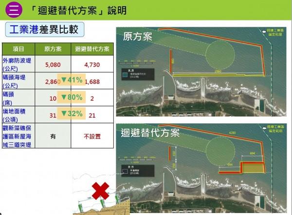 觀塘工業港新舊方案差異表(記者劉力仁翻攝)