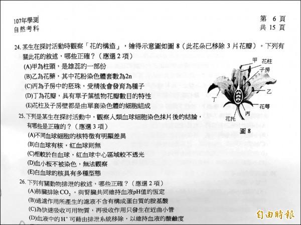 台北市高中教師團隊評析考題,生物老師認為今年生物考題是近5年最難。(記者林曉雲攝)