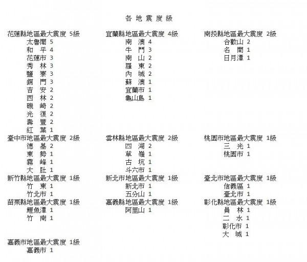 各地最大震度為花蓮縣太魯閣5級。(圖擷取自中央氣象局)