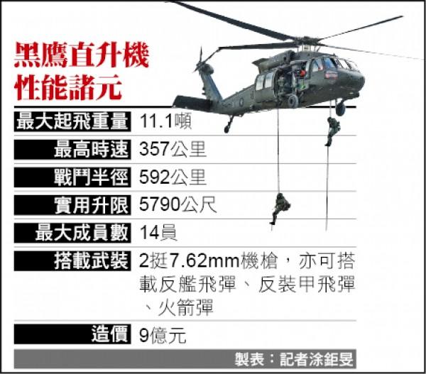 黑鷹直升機性能諸元