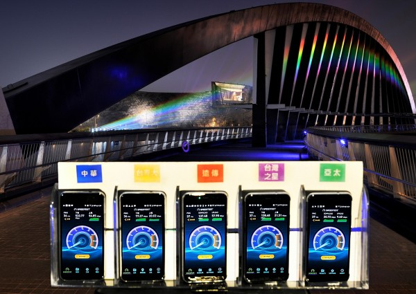 今年度台灣燈會於嘉義舉行,晚間七點後現場湧入賞燈人潮,於著名的至美橋上實際測試結果,中華電信4G網速快又穩且大幅領先,直衝第一,突破500Mbps。(圖中華電信提供)