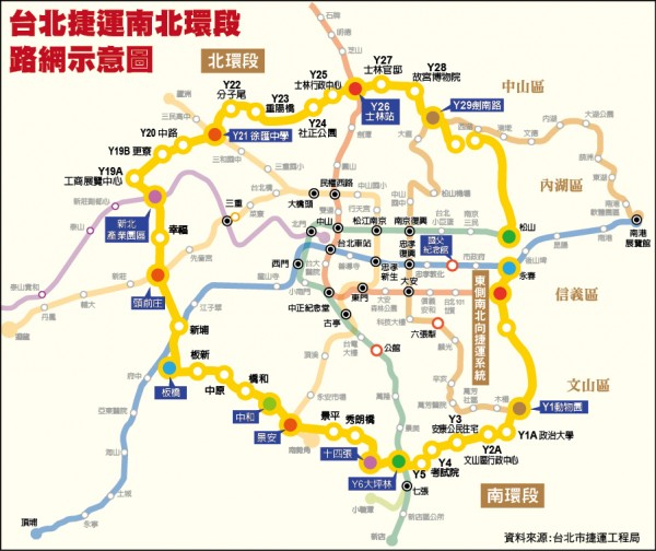 台北捷運南北環段路網示意圖。(台北捷運工程局)