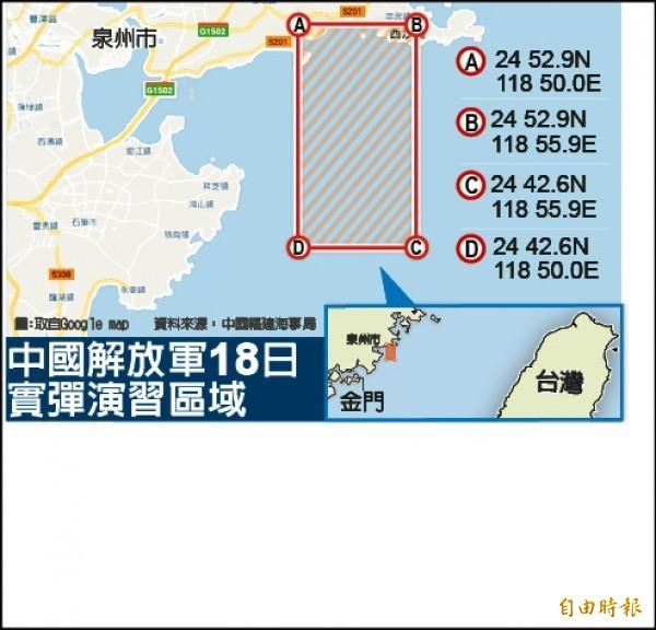中國解放軍本週三將在福建沿海舉行實彈演習,但中國透過媒體炒作為「台灣海峽實彈演習」引發關注。(資料照)