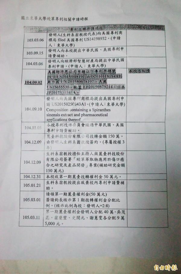 東華大學整理出專利申請流程,指出師沛恩在美國及PCT、中國申請專利,共有「3個不知道」。(記者花孟璟攝)