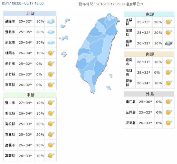 今日各地天氣概況。(圖擷取自中央氣象局)