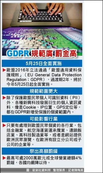 GDPR 規範廣 罰金高