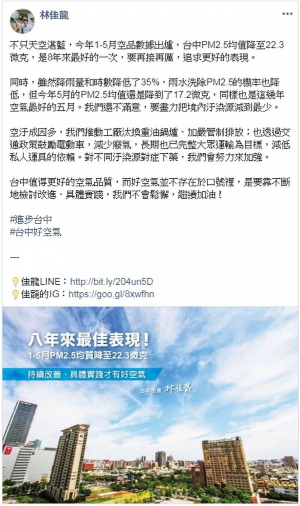中市今年1月到5月的PM2.5均值降至22.3微克,市長林佳龍表示,8年來最好紀錄。(圖擷取自林佳龍臉書)