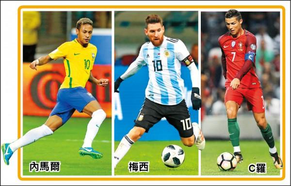 2018年俄羅斯世界盃足球賽今晚11時點燃戰火,台灣球迷最喜愛的超級球星內馬爾、梅西和C羅也將陸續登場。(美聯社檔案照)