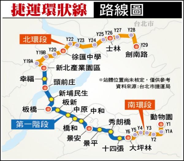 捷運環狀線路線圖