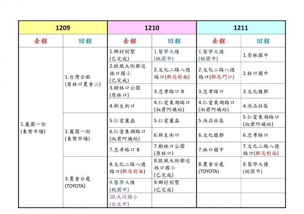 林口國道客運1209、1210、1211新增站點。(蔡淑君辦公室提供)