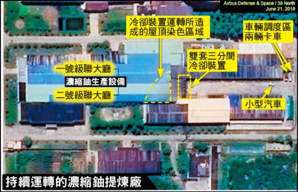 持續運轉的濃縮鈾提煉廠