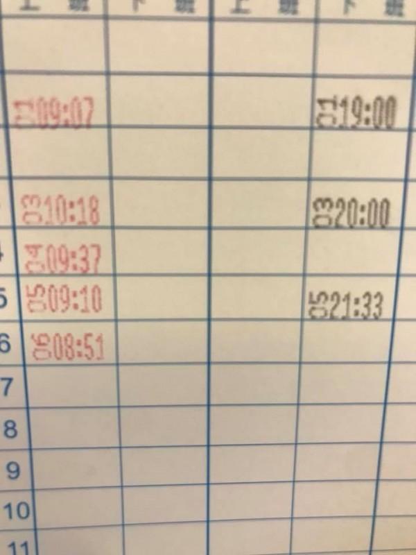 一名網友在《爆料公社》表示,同事不到一個禮拜內已遲到4次,但佛系老闆仍不希望開除他。(圖擷取自爆料公社)