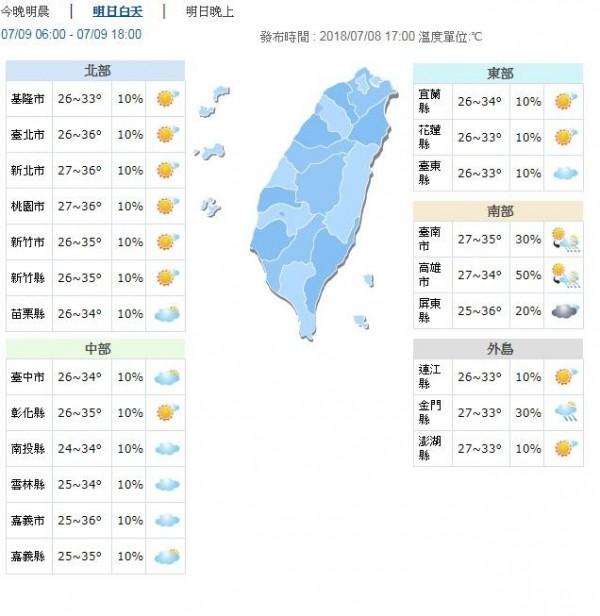 明日晴朗炎熱,全台高溫約33至36度。(圖擷取自中央氣象局)