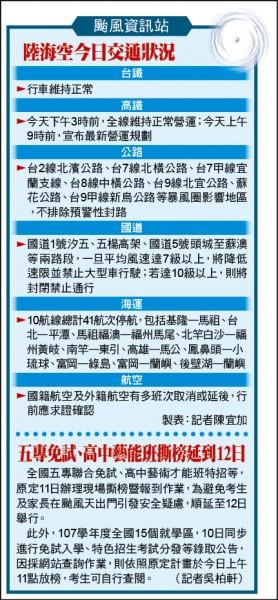颱風資訊站