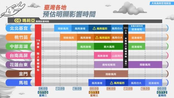 強颱瑪莉亞來襲,北北基宜、桃竹苗以及馬祖地區將是本次颱風影響最為劇烈地區。(圖擷自臉書「天氣風險 WeatherRisk」)