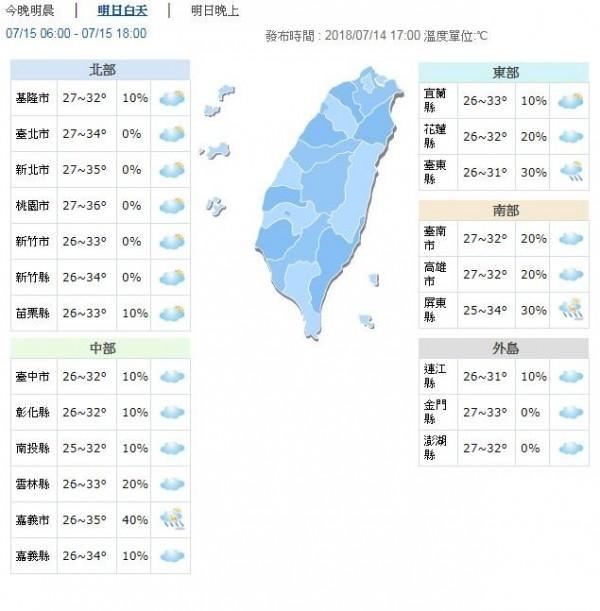 明天各地大多為多雲到晴,西半部高溫約34、35度,東半部約31至33度。(圖擷取自中央氣象局)