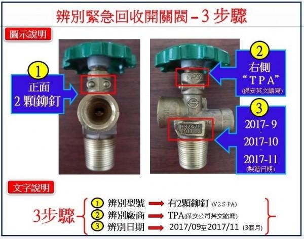台灣保安工業股份有限公司(TPA)進口的桶裝瓦斯鋼瓶閥,部分有瑕疵可能造成瓦斯漏氣,基隆市消防局提醒民眾辨識方式。(基隆市政府提供)