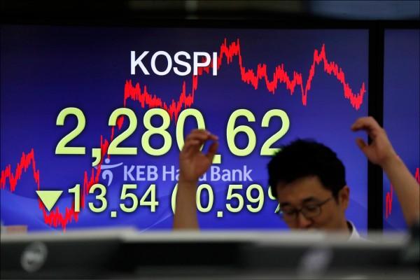受到美中貿易戰波及,南韓政府昨日下修今年經濟成長率至二.九%,不及先前預估的三%,也低於去年的三.一%。(歐新社檔案照)