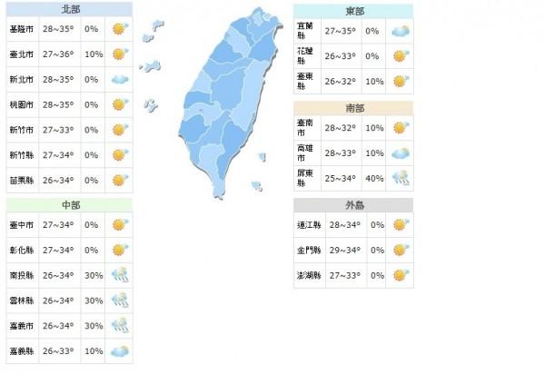 明天全台天氣都屬穩定,但要注意午後雷陣雨。(擷取自氣象局網站)