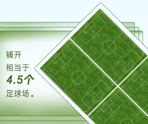 人民幣2.7億元鋪開相當於4.5個足球場。(圖擷取自網路)