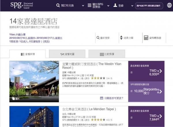喜達屋會員訂房網站竟有14家台灣酒店都被標註為中國台灣。(翻攝自SPG官網)