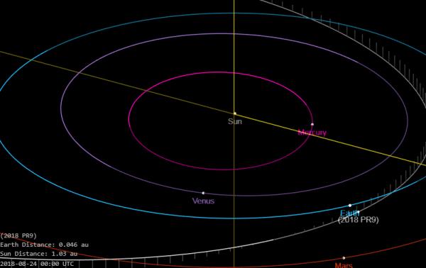 一顆小行星將在24日掠過地球。(圖擷自NASA網站)