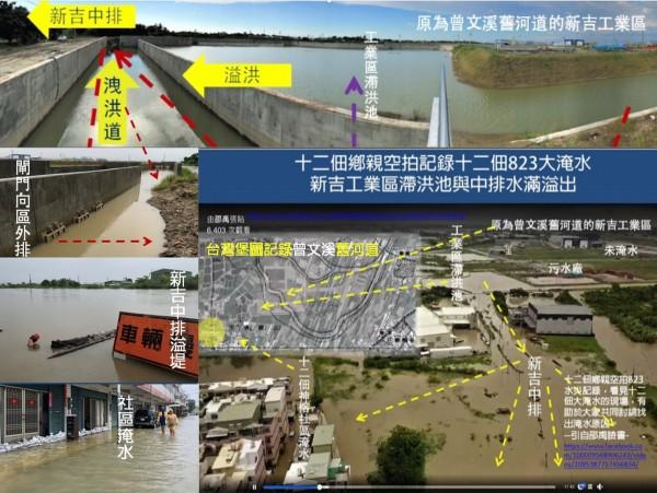 823水災新吉中排溢堤及十二佃神榕社區大淹水關係圖。(台潔文化促進會提供)