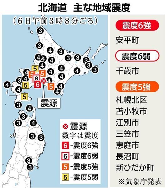 北海道南部膽振地區凌晨發生6級強震,為觀測史上最大地震。(取自產經新聞)