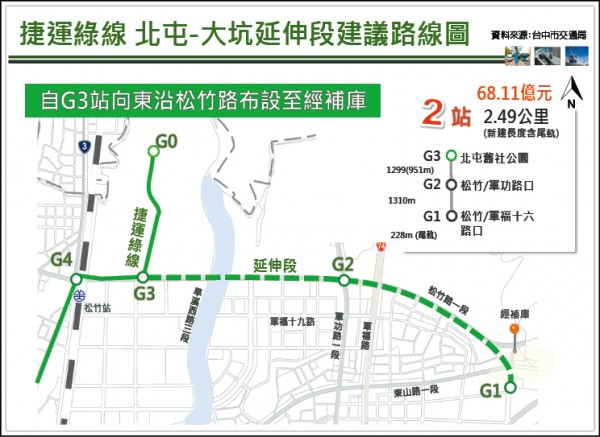 捷運綠線北屯-大坑延伸段建議路線圖